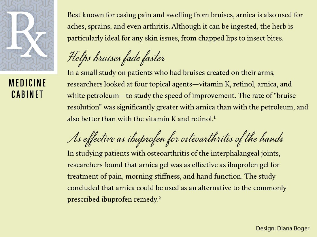 Sample layout from book on Herbal Garden Remedies, using font P22 Marcel Script